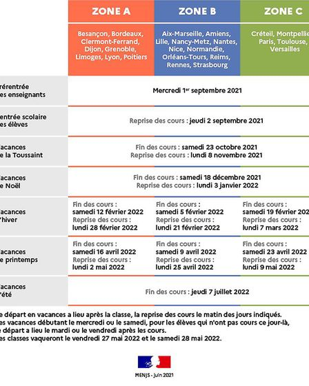 School holiday dates in France by zone - Pic Education.gouv.fr