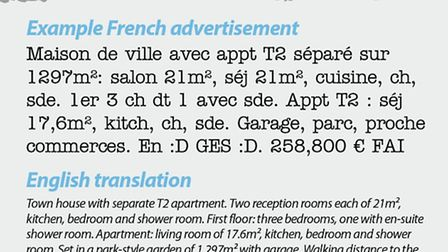 A typical French property advert and its English translation