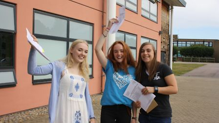 Students are Reepham College celebrate their A-Level success