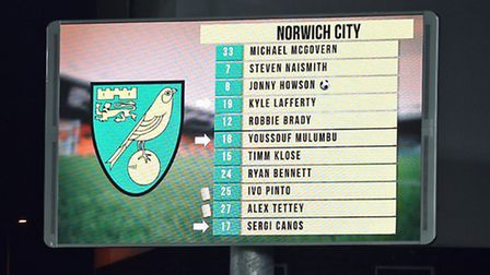 What would your Norwich City starting XI be on Sunday? Picture: Paul Chesterton / Focus Images