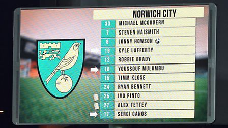 What would your Norwich City starting XI be on Saturday? Picture: Paul Chesterton / Focus Images