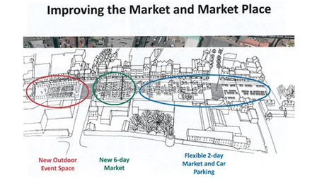 Market Place proposals Great Yarmouth