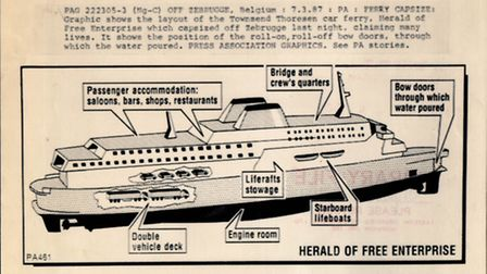 Zeebrugge Disaster: Herald of Free Enterprise capsized. This graphic shows the layout of the Townsen