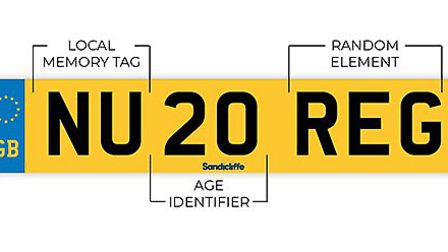 The new 70 plate