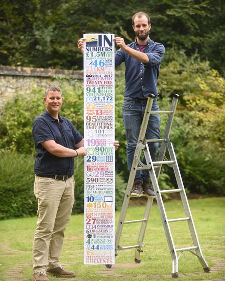 Breaking New Ground (BNG) stats being held up by former BNG project officer Ed Goodall (right) and p