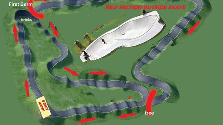 Plans for the new BMX track at Brandon Remembrance Playing Field. Photo: Gary Brocklehurst