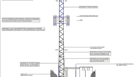 Plans for the extension of a telecommunications mast in Saxthorpe from 15m to 22m in height. Pictur