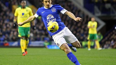 Leighton Baines admits Everton face a tough task against Norwich City.