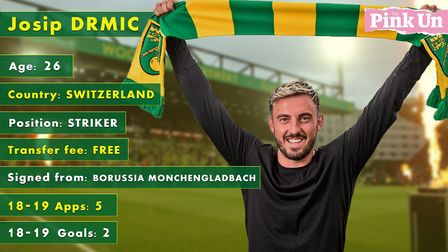 Norwich City have signed Josip Drmic on a free transfer Graphic: Archant