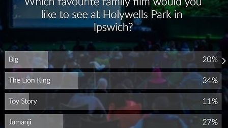 Pop Up Pictures asked which family favourite you'd like to see in Holywells Park and you voted. Pict