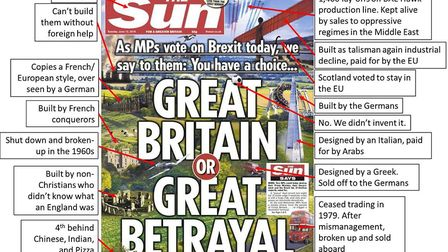Nathan Wright dissects the front page of The Sun (Image: The Sun/Nathan Wright)