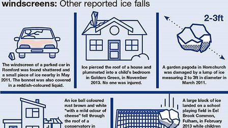 Holes in the roof and shattered windscreens: Other reported ice falls in London