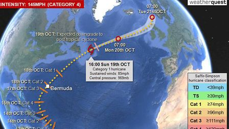 Hurricane Gonzalo. Picture: Supplied