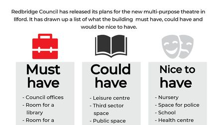 The council have come up with a list if criteria. Picture: Archant