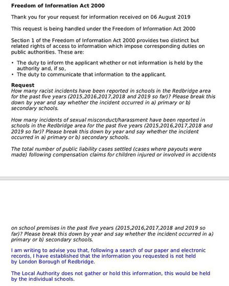 A copy of the response to the Freedom of Information request submitted by the Recorder to Redbridge