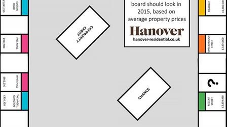 What the Monopoly board looks like 80 years on, with updated prices