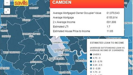Camden has the lowest loan-to-income ratio for owner occupiers in London