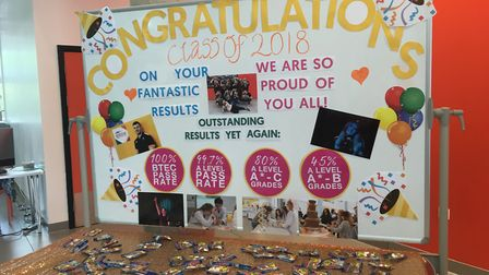It was another successful year at Lowestoft Sixth Form. Picture: Conor Matchett