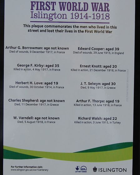 Names of George's Road residents who died in the First World War
