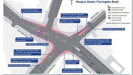 Proposed changes to a busy Finsbury junction in aid of TfL's Quietway plan