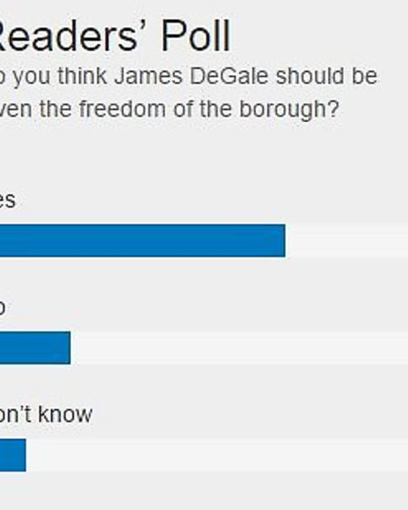 Results of the Times' readers poll