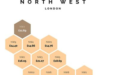 The amount per-hour needed to afford to live in north west London postcodes