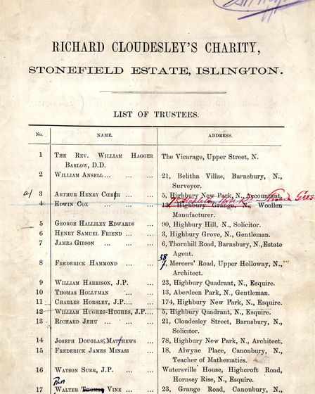 An 1890 document produced by Richard Cloudesley Charity's first clerk, Frank Brinsley-Harper, outlin