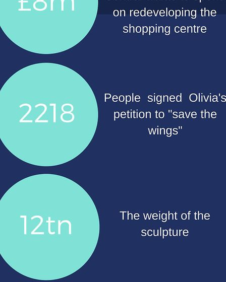 The Angel Wings in numbers. Graphic: Lucas Cumiskey