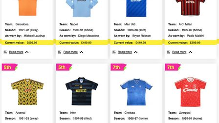 Research by casumo has found the most valuable vintage football club shirts