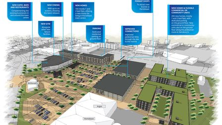 Standard Life Investments has produced a map outlining its vision for Portishead.