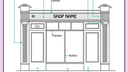 The shop front design guide will open for consultation next week.