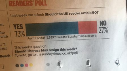 Sunday Times poll on revoking Article 50. Photograph: Twitter.