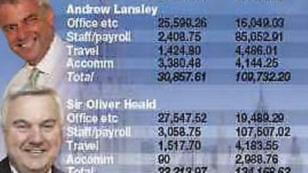 Andrew Lansley and Sir Oliver Heald's expenses claims during the last parliament.