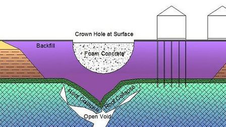 Graphic of the St Albans sinkhole in Fontmell Close. Image provided by Geotechnology Ltd