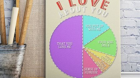 Personalised Things I Love About You canvas