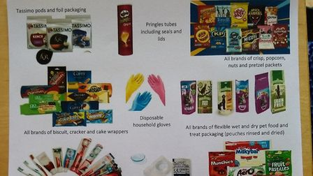 A poster showing the different materials recycled by TerraCycle. Picture: Louise Crankshaw
