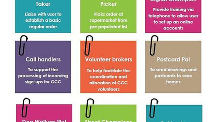 Volunteers needed in St Albans during the coronavirus crisis. Picture: St Albans District Council