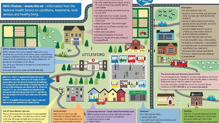 A new map released by the West Essex Clinical Commissioning Group showing the health services reside