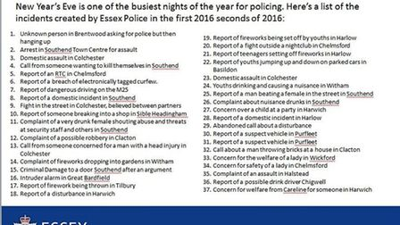Essex Police statistics for the first 2016 seconds of 2016