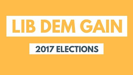 2017 HCC Election:The Liberal Democrats have gained.