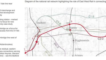 A map published in the National Infrastructure Commission report, showing a East West Rail line nort