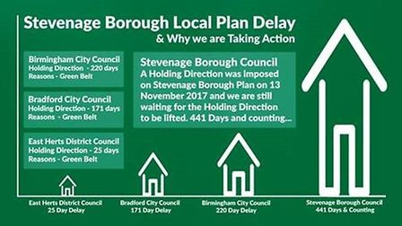 Stevenage Borough Council took legal action earlier this year over the halt to its Local Plan. Pictu