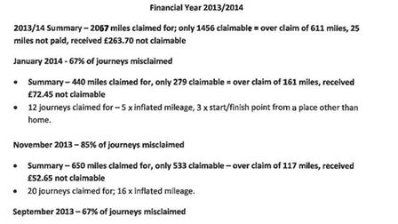 Screen shots from the 108 page report into expenses claims by Councillor Simon King, a long standing