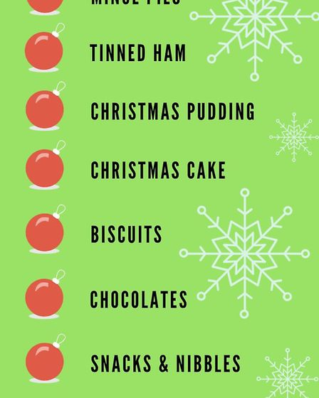 Pick up some items from this shopping list to donate to our Give A Gift appeal.