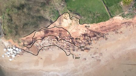 The erosion of Pennington Point over eight years from 2007 to 2015.