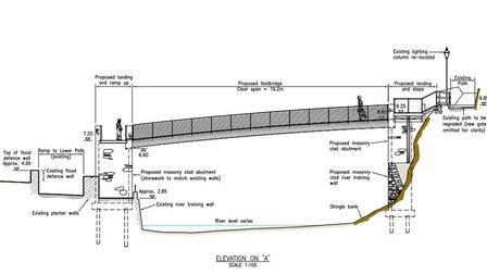 The new proposals will see the circled steps filled in to create a new ramped access to the replacem