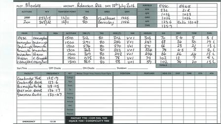 A section of the flight log for Pooley's Dusk to Dawn