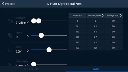The ballistic calculator is one of the elements exclusively available via the App