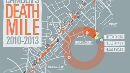 Map showing all the accidents that have occured along Camden Road - or the 'death mile' - between 2010 and 2013