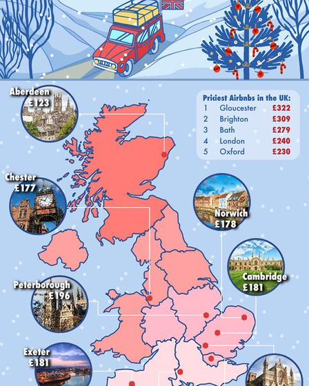 St Albans came third in a coutdown of UK cities with the cheapest Airbnbs. Credit: MyJobQuote.co.uk